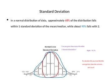 STANDARD DEVIATION for DUMMIES POWERPOINT