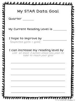 STAR Data Goal Sheet