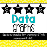 STAR Data Graphs