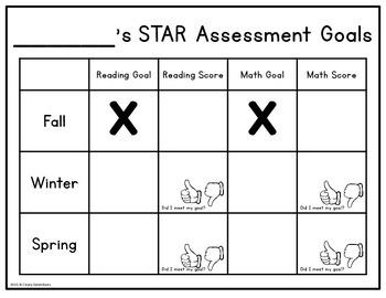 STAR Goal Setting