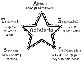 STAR Points - Expectations for Behavior