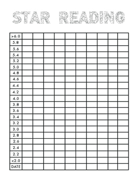 STAR Reading Data Tracker