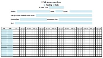 STAR Reading Math Data Tracking IEP Progress Monitoring RTI