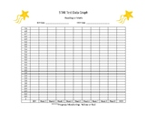 STAR Test Data Graph
