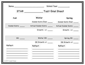 STAR Test Goal Setting and Progress Monitoring Sheets