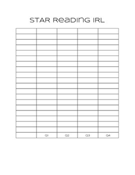STAR Tests Bar Graph