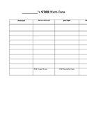 STAR assessment posters and conferencing sheets