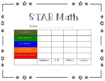 STAR graph