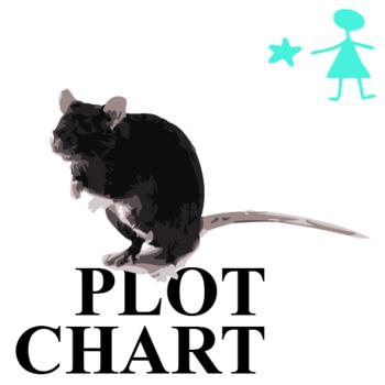 STARGIRL Plot Chart Organizer Diagram Arc (by Spinelli) - Freytag's Pyramid