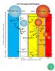 STARS, GALAXIES & UNIVERSE INTERACTIVE NOTEBOOK BUNDLE- Digital & Printable