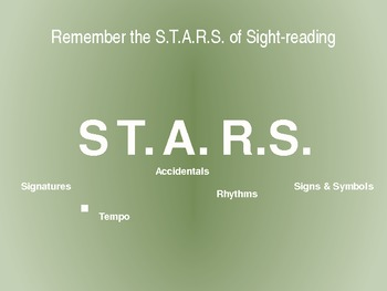 S.T.A.R.S Method (Modified) for Sight-Reading