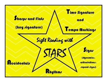 STARS Sight Reading Method