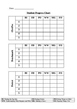STARS And CARS Student Progress Chart Template