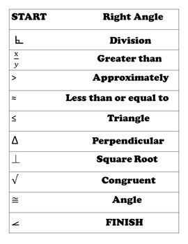 START TO FINISH ~Math Symbols includes Geometry, Algebra & Inequality Symbols
