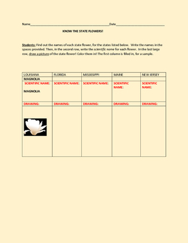 STATE FLOWERS: A SOCIAL STUDIES/BOTANY/ART ACTIVITY, GRADES 3-6