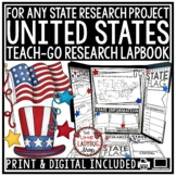 50 US States Report -United States Research Activity [United States Geography]