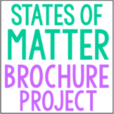 STATES OF MATTER: Science Research Brochure Template Proje