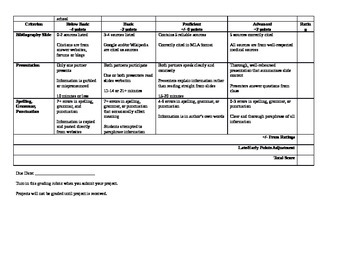 STD Project with Grading Rubric