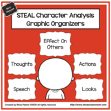 STEAL Characterization Analysis - Graphic Organizers