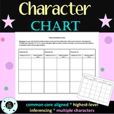 STEAL Characterization Frame - Character Chart For Any Novel or Short Story