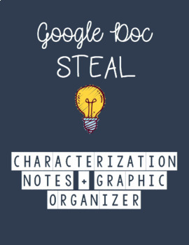 STEAL Characterization Google Doc Graphic Organizer