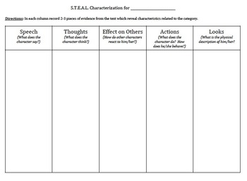 STEAL Characterization Graphic Organizer