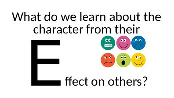 STEAL Characterization Method Posters for Classroom