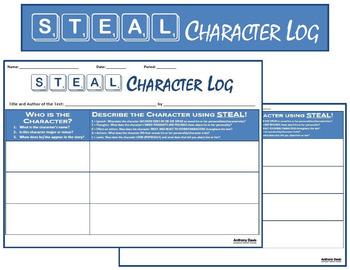 STEAL Characterization Mini-Unit