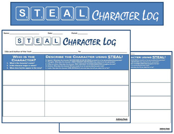 STEAL Characterization Mini-Unit