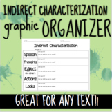 STEAL Graphic Organizer -- Indirect Characterization