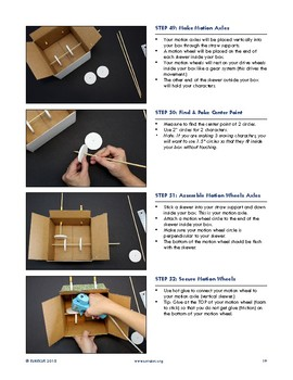 STEAM - Automata Theater Boxes Instructable