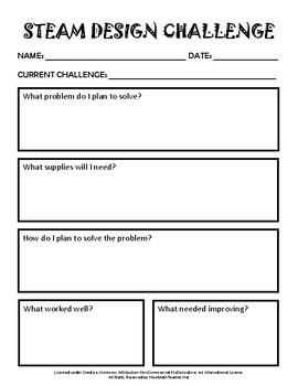 STEAM / STEM DESIGN CHALLENGE  Graphic Organizer