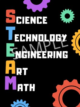STEAM - Decorative Classroom Poster