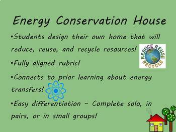 STEAM Energy Conservation House Aligned Rubric Self Reflection Exit Ticket