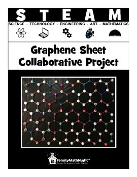 STEAM:  Graphene Sheet Collaborative Project
