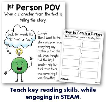 STEAM Into Reading: Thanksgiving STEAM Project- How to Catch a Turkey