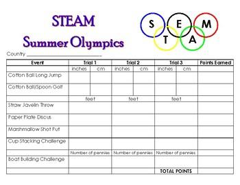 STEAM Olympics