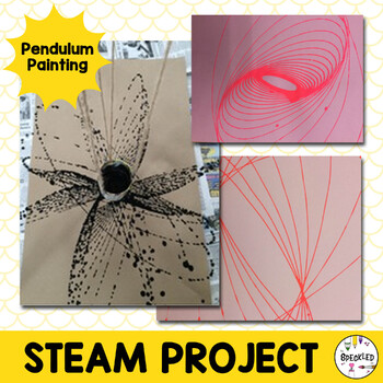 STEAM Pendulum Painting Directions and Visuals