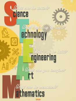 STEAM Poster (PBL and Common Core) [Digital Download]