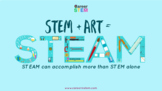 STEAM Poster: STEM + art = STEAM