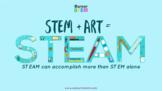 STEAM Poster: STEM + art = STEAM