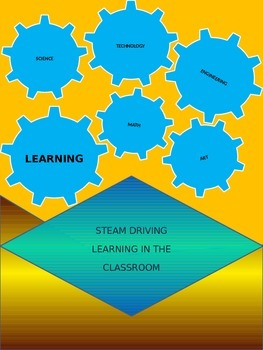 STEAM Poster for the Classroom