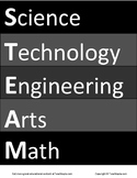STEAM Poster (black and white printable)Science Technology Engineering Arts Math