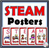 STEM Posters - STEAM Posters – Set 1 - Primary Grades