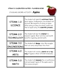 STEAM Project- Apples- FREE