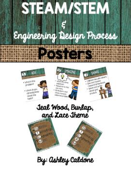 STEAM/STEM & Engineering Process Posters