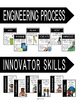 STEAM (STEM) Poster Set: Engineering Process & Innovator 21st Century Skills
