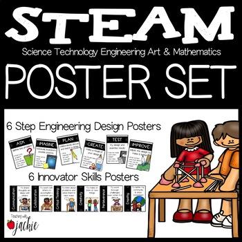 STEAM (STEM) Poster Set: Engineering Process & Innovator 2