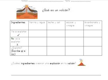 STEAM/STEM Proyecto del Volcan Espanol K-2