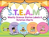 STEAM - Science Station Rotation System